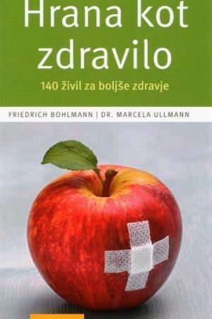 hrana kot zdravilo 1710 1