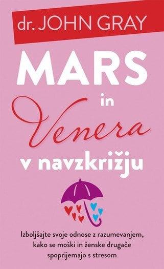 Mars in Venera v navzkrižju 1